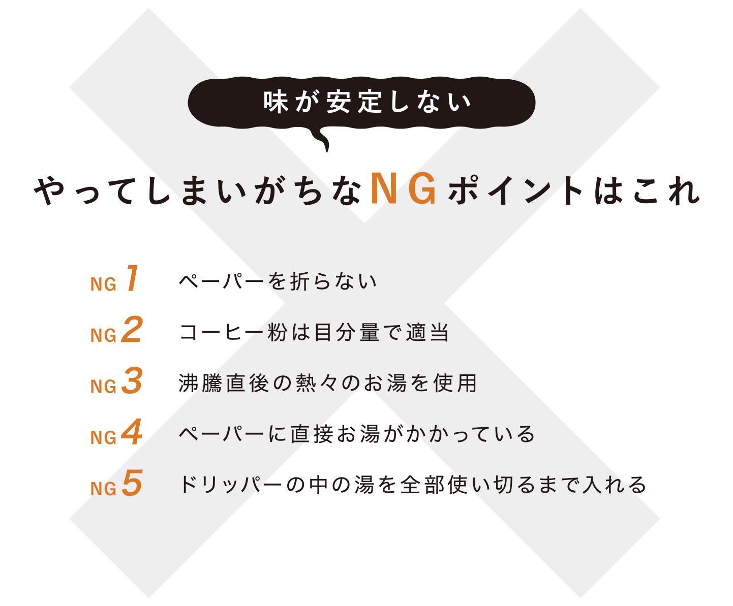 味が安定しない やってしまいがちなNGポイント NG1.ペーパーを折らない NG2.コーヒー粉は目分量で適当 NG3.沸騰直後の熱々のお湯を使用 NG4.ペーパーに直接お湯がかかっている NG5.ドリッパーの中の湯を全部使い切るまで入れる
