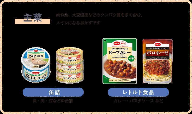 主菜 肉や魚、大豆製品などのタンパク質を多く含む、メインになるおかずです